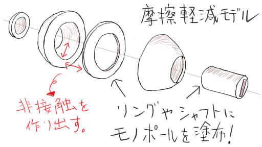 ムーバブルフレーム モノポール マグネットコーティング